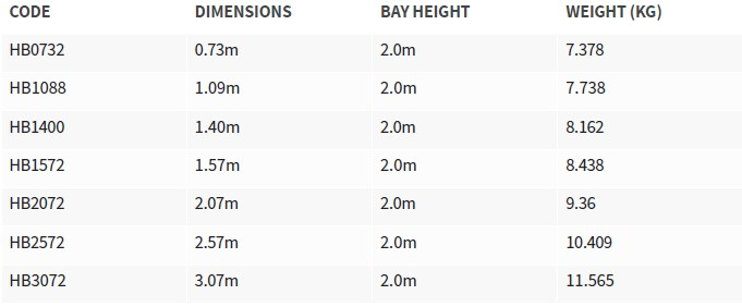 HB Dimensions Table
