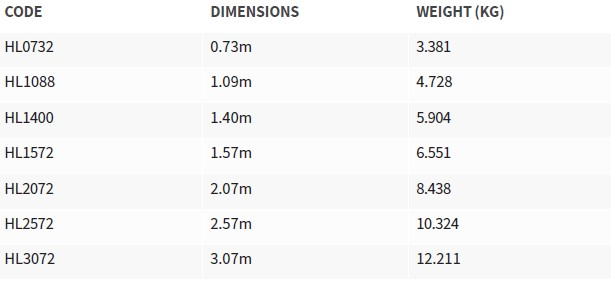 HL Dimensions Table